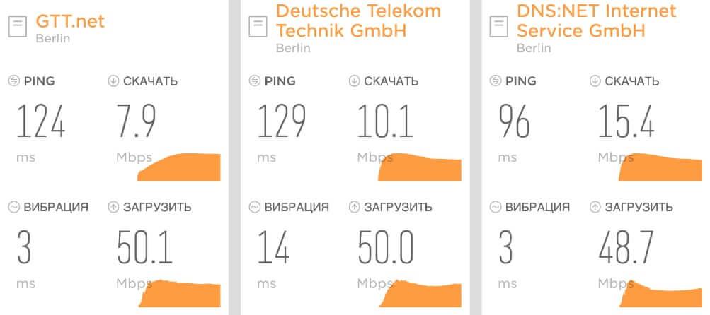 3 измерения до разных серверов в Берлине