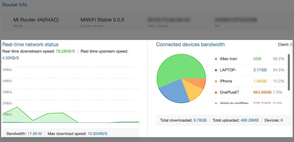 Панель управления Xiaomi Mi 4А