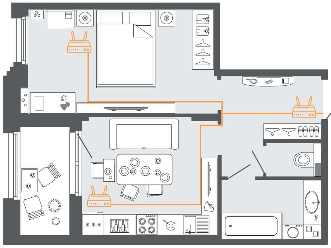 Схема, 3 роутера в квартире